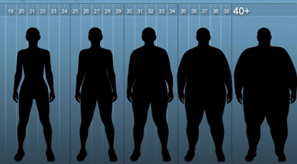 Как похудеть за 2 недели без возврата