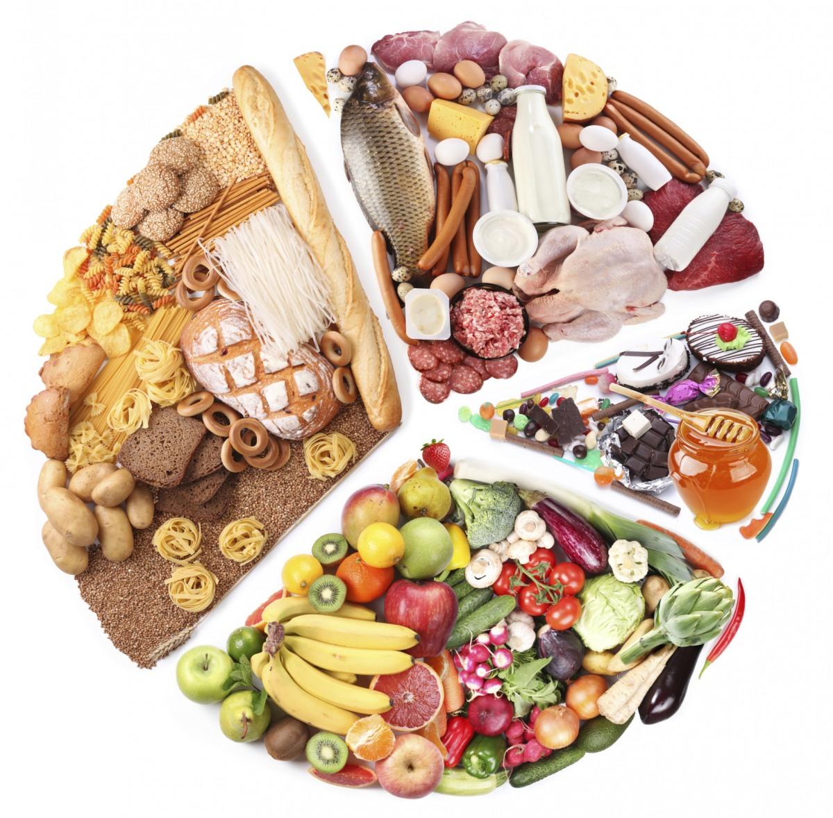 Как рассчитать бжу для похудения. Суточная норма белков, жиров и.
